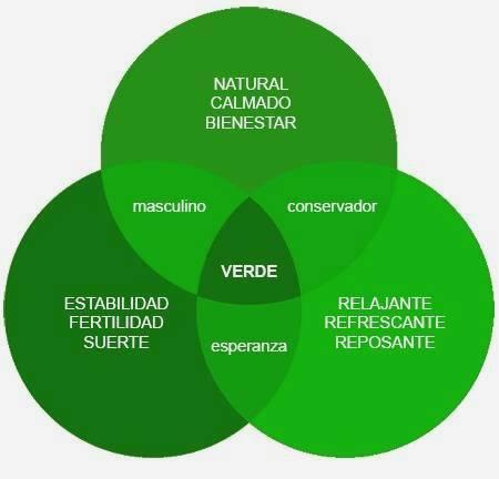 significado color verde